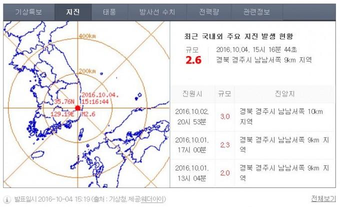 2016년 10월 4일 화요일, 오후 3시 16분 44초에도 규모 2.6 지진이 발생했다. - 기상청 제공