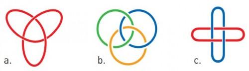 소바주는 프레이서 스토더트와 함께 위상 화학 분야를 이끌면서 캐터네인을 이용해 '세잎 매듭'(a), '솔로몬의 매듭'(b), '보로민 고리'(c) 등 문화적 상징을 나타내는 다양한 형태의 심미적인 분자 체인을 만들기도 했다.