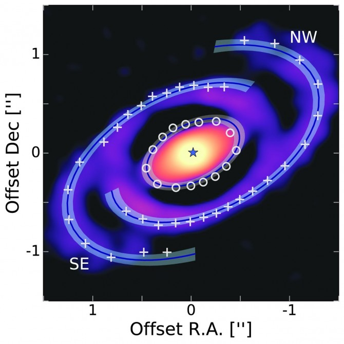 학술지 '사이언스' 9월 30일자에는 어린 별 주변에서 나선을 이루고 있는 가스구름을 ALMA로 관측해 분석한 논문이 실렸다. 나선 두 개가 별(가운데 밝은 부분)을 둘러싸고 있다. - 사이언스 제공