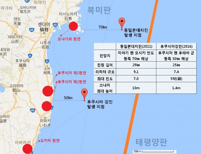 - 자료: 구글맵·일본 기상청·도쿄전력
