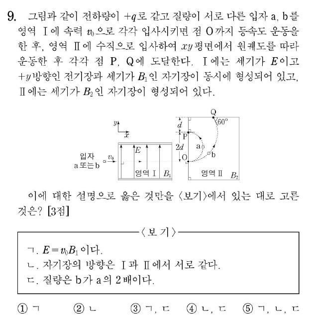 한국교육과정평가원 제공