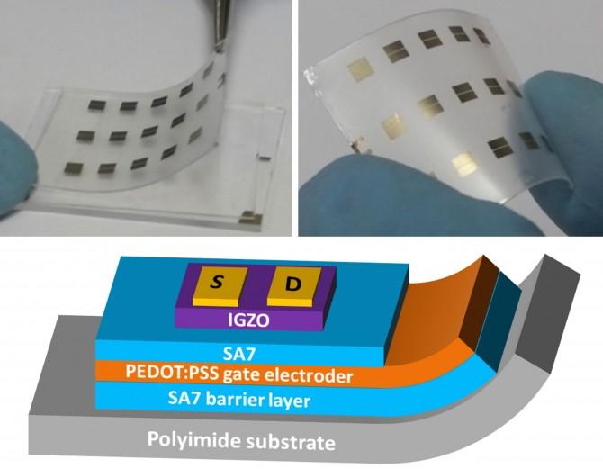 광주과학기술원(GIST) 연구진이 개발한 유연 트랜지스터(위)와 상세 구조를 나타낸 모식도(아래). - 광주과학기술원 제공