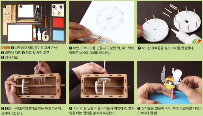 기어 오토마타 만들기 ※자세한 실험과정은 <어린이과학동아> 홈페이지(kids.dongascience.com)에서 확인하세요! - 서동준 기자 bios@donga.com 제공