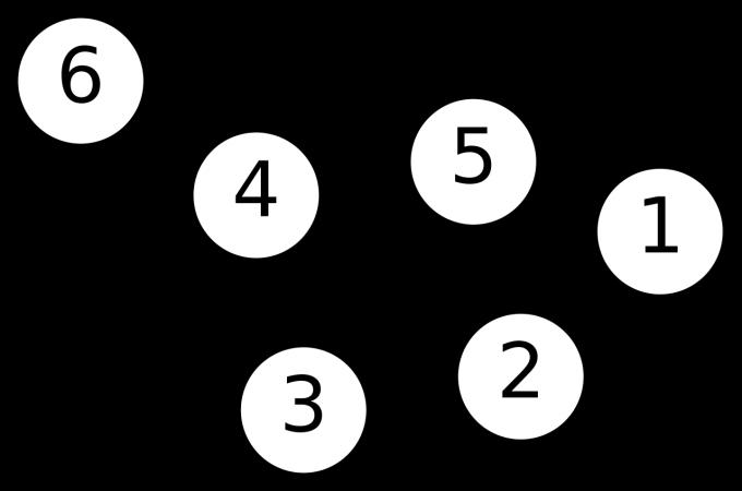 수학의 한 분야인 그래프이론을 이용하면 점과 선을 이용해 어떤 현상을 그림(또는 그래프)로 나타낼 수 있다.   - 위키미디어 제공