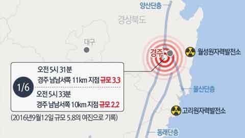 '경주 지진'…6일 오전 규모 3.3, 연이어 2.2 지진 발생