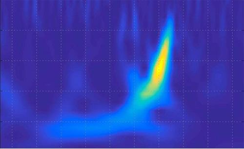 시민과학 프로젝트 '중력 스파이'에서 활용하는 '레이저간섭계중력파관측소(LIGO·라이고)'의 관측 데이터. - 라이고 국제협력연구단 제공
