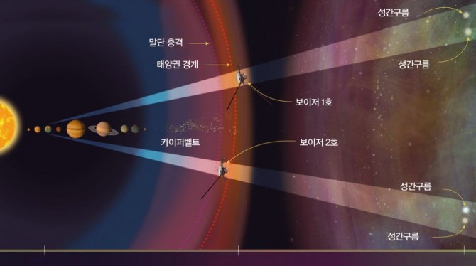 NASA, ESA, and Z Levay (STScI) 제공