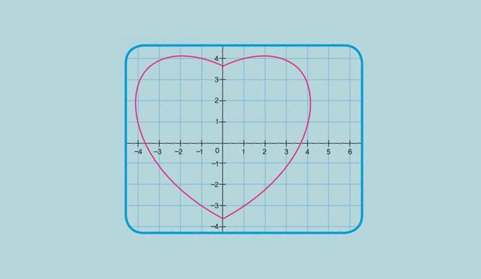 x축을 기준으로 45도 기울어진 타원을 y축에 대칭시켜 그릴 수 있습니다.  - (주)동아사이언스 제공