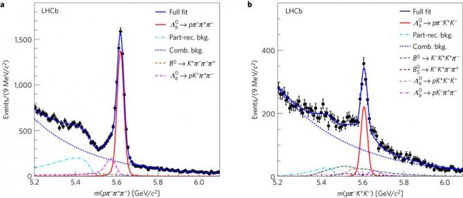 LHC에서는 입자를 붕괴시키는 과정에서 나오는 복잡한 신호를 분석해 물질과 반물질의 특성을 찾아낸다. - 네이처 피직스 제공