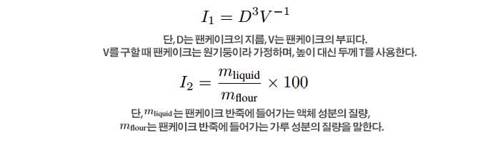 원기둥의 부피 구하는 공식만 알면 I1을 계산할 수 있고, 팬케이크 반죽에 포함된 액체와 가루의 질량만 알면 I2도 간단히 계산할 수 있다. - Mathematics TODAY 제공