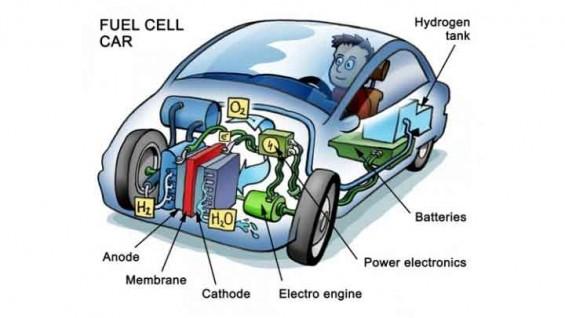 고려大-KIST, 연료전지 효율 극대화 방안 개발