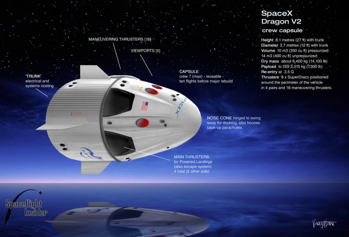 스페이스X의 유인 우주 왕복선 '크루 드래곤(Crew Dragon)'의 구조와 제원을 나타낸 그래픽. - 스페이스X 제공