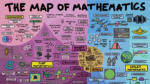 수학의 모든 것 지도 한 장에 담다