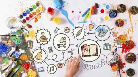 [4차 산업혁명 시대, 자녀 교육은 어떻게?③-1] 창의력 UP 1단계...발그림도 좋다, 생각을 무조건 그려 보자!