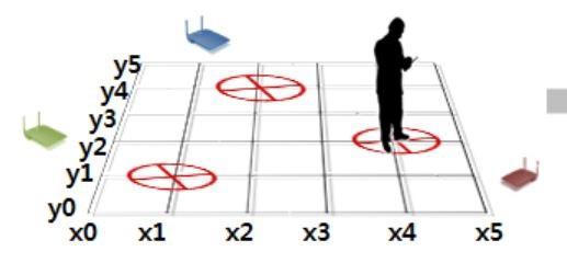 KAIST 연구진이 개발한 '와이파이위치서비스(WPS)' 기술의 개요도. 와이파이 신호를 수신하는 사용자의 위치에 따라 와이파이 신호의 강도가 달라지는 원리를 이용해 인공지능(AI)이 신호 패턴을 분석하고 사용자의 위치를 파악한다. - KAIST 제공