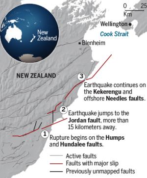 뉴질랜드 남섬 헝데일 단층에서 시작된 지진은 북쪽으로 170km 가량 그 에너지를 전파했다. - 사이언스 제공