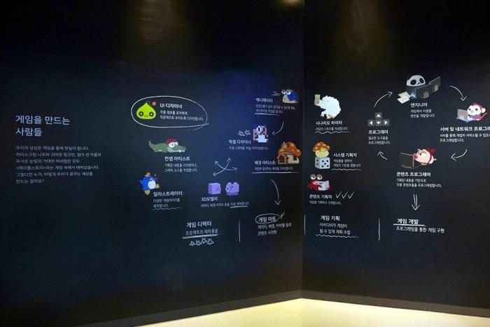 국립과천과학관에 '넥슨 메이플스토리 연구소'가 문을 열었다. - 메이플스토리 공식 페이스북 페이지 제공