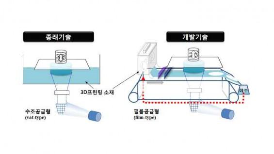 깨지기 쉬운 세라믹, 3D프린터로 한번에 인쇄한다