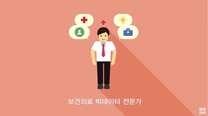 최근 빅데이터 기술을 의료서비스 시스템에 융합하기 위한 시도가 나타나고 있다. 이를 전문적으로 맡아 진행하는 사람들을 일컫어 '보건의료 빅데이터 전문가'라고 한다. - KISTEP 유튜브 화면 캡쳐 제공