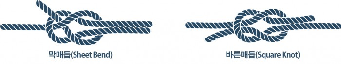 막매듭(왼쪽)과 바른매듭(오른쪽). - GIB 제공