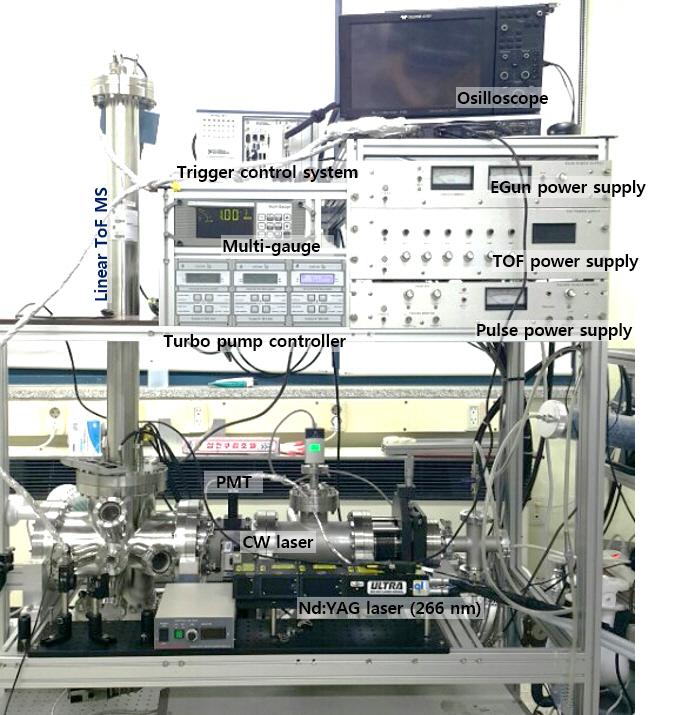 광주과학기술원 연구진이 개발한 초미세먼지 측정장비 - 광주과학기술원 제공