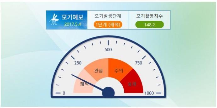 5월 4일 모기예보는 1단계 쾌적 상태이다. - 서울시 모기예보 홈페이지 캡쳐 화면 제공