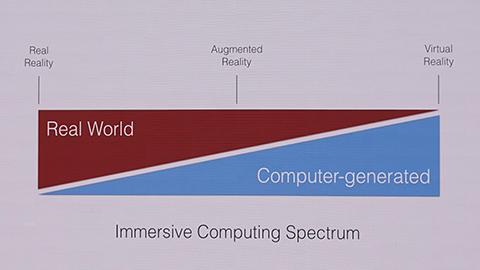 [구글 I/O] 구글이 꿈꾸는 가상현실