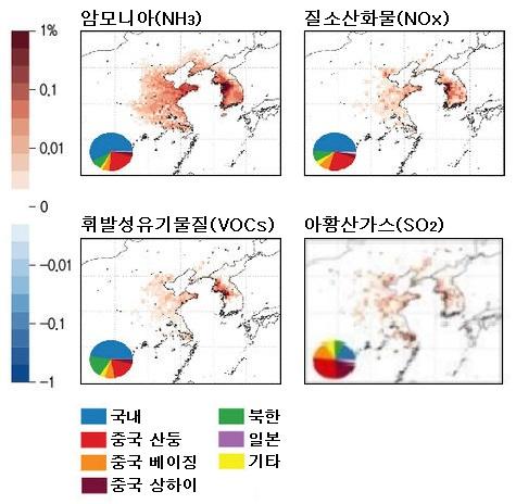 늦은 봄철 초미세먼지 54%는 국내, 34%는 중국 영향