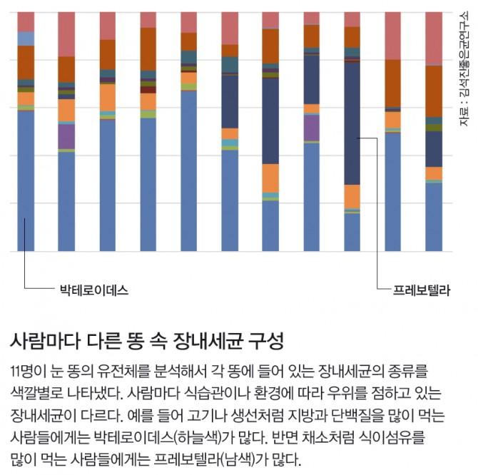 자료 : 김석진좋은균연구소 제공