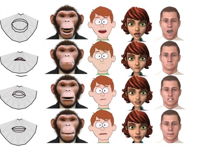디즈니연구소 연구진은 사람의 표정에 마커를 부착, 말할 때 표정 변화 데이터를 얻었다. 이 빅데이터를 인공지능(AI)이 분석해 자동으로 캐릭터가 대사에 맞는 자연스러운 표정을 갖도록 만들었다. - 트랜잭션 온 그래픽 제공