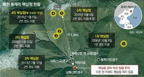 북한 핵실험장 인근에서 또 지진...핵실험? 자연지진?