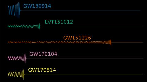 블랙홀 충돌로 네 번째 중력파 검출