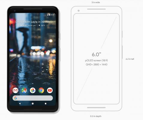 구글의 새 스마트폰 픽셀2의 의미