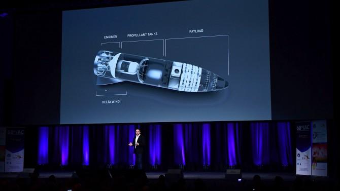 9월말 호주에서 열린 국제우주학회에서 스페이스X의 계획들을 추가적으로 밝히고 있는 일론 머스크