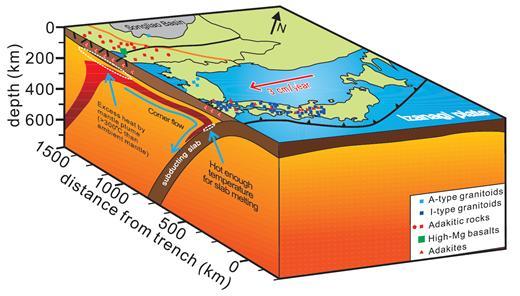북중국지괴(왼쪽)에서 상승한 플룸이 남서 일본 하부(오른쪽)로 유입됐다. 이 과정에서 한반도 남부에 화산 활동이 일어났다. - 한국연구재단 제공