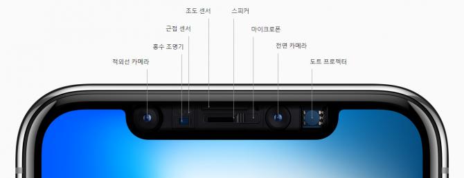 애플 제공