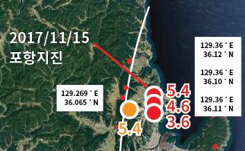 포항지진, 지열발전에 의한 '촉발지진'