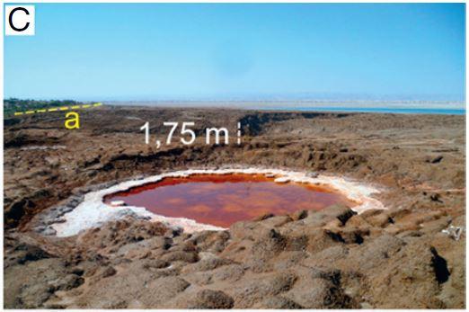 사해 근처의 소금 함량이 높은 암석으로 이뤄진 지역에는 싱크홀이 자연적으로 많이 발생한다. - 논문 'Sinkholes, subsidence and subrosion on the eastern shore of the Dead Sea as revealed by a close-range photogrammetric survey' 제공