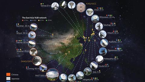 망원경 21대 모아 직경 5000km 전파 망원경 만든다