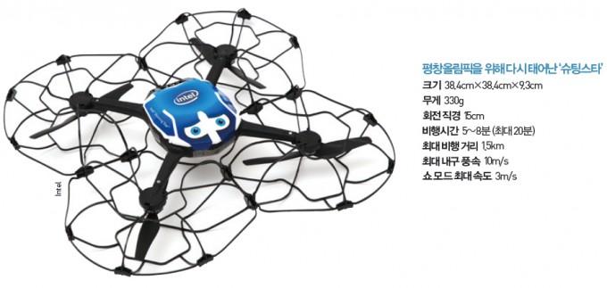 Intel 제공