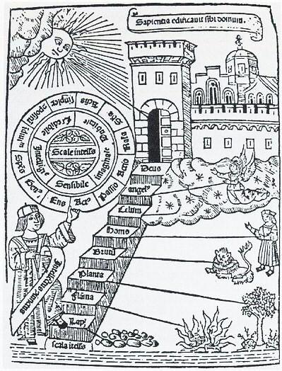 자연의 사다리 (scala naturae). 봉건 사회는 신분제를 통해서 사람의 등급을 나누었다. 각 신분은 태어날 때 정해지는 것이었고, 절대불변의 가치는 아니었지만 신분이 바뀌는 일은 드물었다. - 위키미디어 제공