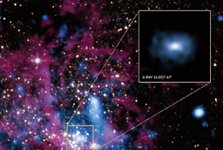 우리 은하 중심부에 블랙홀 1만 개