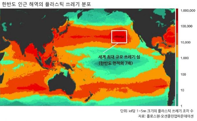 한국은 세계적으로 연안의 플라스틱 쓰레기가 가장 많은 지역에 속한다. 한반도 면적의 7배(155만 ㎢)에 달하는 세계 최대 쓰레기 밀집 지역인 '거대 태평양 쓰레기 섬(GPGP)'도 한반도와 맞닿은 북태평양 해상에 있다. - 자료: 플로스원·오션클린업파운데이션