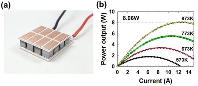 한국에너지기술연구원이 개발한 중온열전모듈의 출력 특성