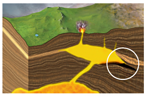 마그마방(노란색)을 나타낸 모식도. 높은 온도와 압력으로 인해 마그마가 액체로 된 두 층으로 분리된다. 그중 철이 풍부한 액체가 식으면 철광석이 형성된다(하얀 원). - Mark A. Garlick 제공