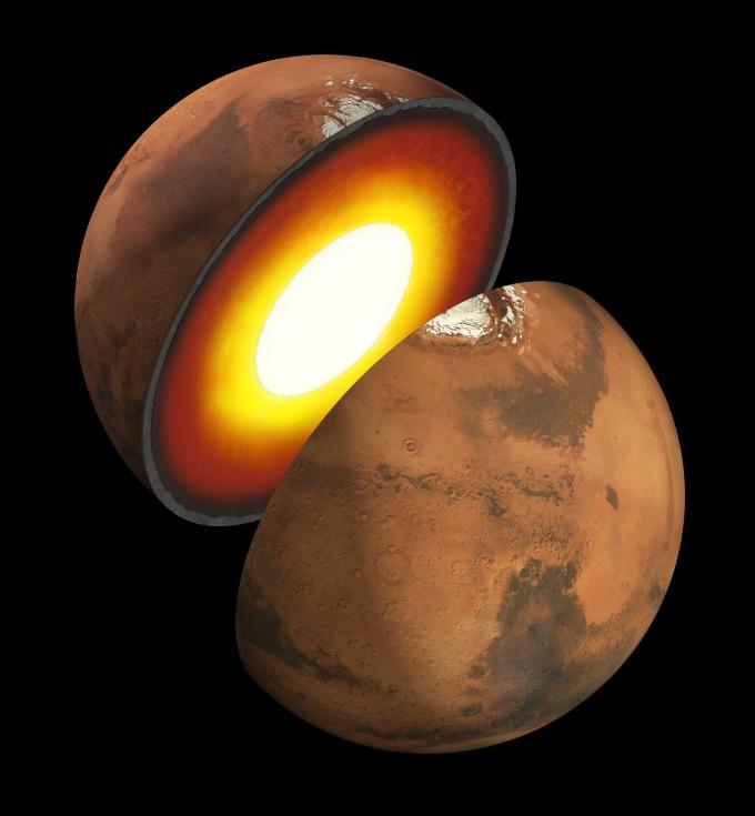 화성의  내부 구조 추정도. 가장 깊은 곳의 핵 위로 맨틀과  지각이 있을 것으로 추정된다.  인사이트의 연구로 핵의 열이 지표에 전달되는 과정을 밝혀 내부 구조 형성에 관한 정보를 얻을 수있을지 기대된다. -사진 제공 미국항공우주국(NASA)