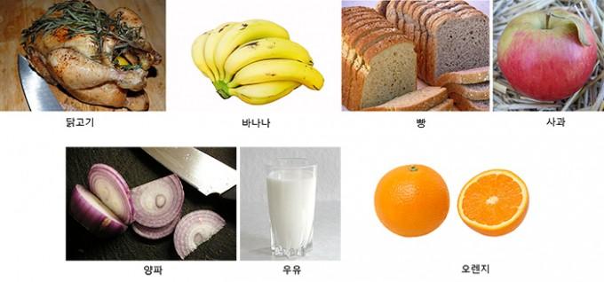 과민대장증후군인 사람이 FODMAP이 많이 들어있는 음식 섭취를 줄이자 증상이 완화된다는 연구결과 있다. 다음 중 FODMAP이 많이 들어있는 음식은? (정답은 에세이 끝에 있다.) - 위키피디아 제공