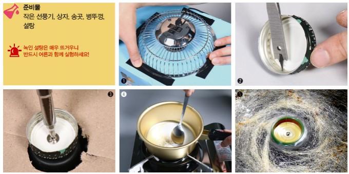 선풍기로 솜사탕 만들기 - 어린이과학동아 12호 제공