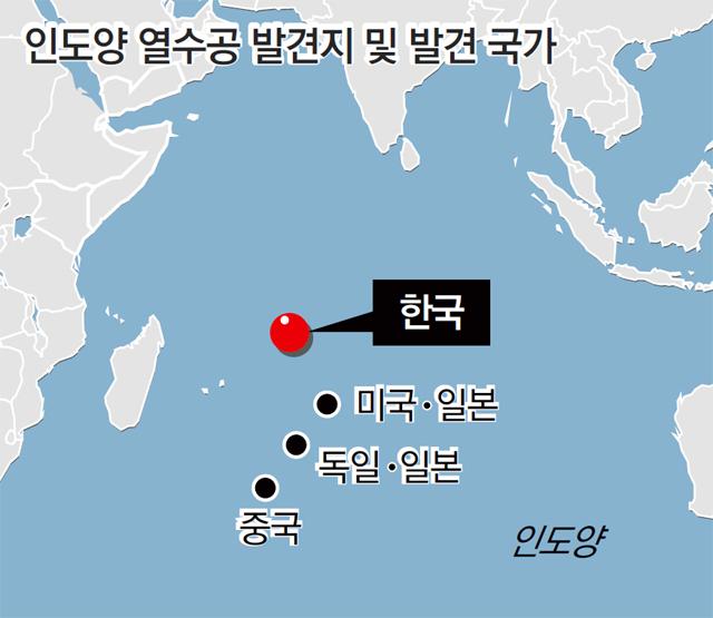 한국이 심해 열수분출공을 독자적으로 발견한 장소. - 동아일보