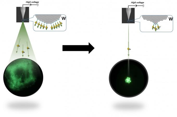 다원자 이온원(왼쪽)과 3원자 이온원 장치(오른쪽)의 비교한 그림이다. 3원자 탐침을 구현한 이온빔의 영상이 보다 밝고 선명하다- 한국표준과학연구원 제공